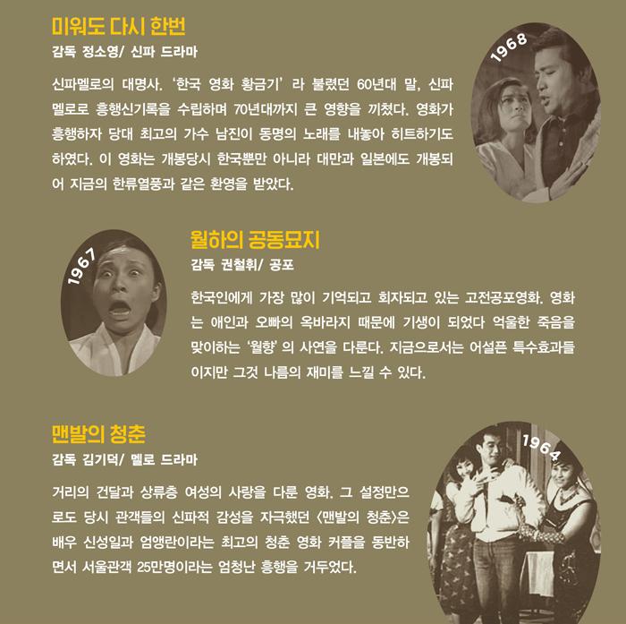 미워도 다시 한번 감독 정소영/ 신파 드라마 신파멜로의 대명사. '한국 영화 황금기'라 불렸던 60년대 말, 신파 멜로로 흥행신기록 을 수립하며 70년대까지 큰 영향을 끼쳤다. 영화가 흥행하자 당대 최고의 가수 남진이 동명의 노래를 내놓아 히트하기도 하였다. 이 영화는 개봉당시 한국뿐만 아니라 대만 과 일본에도 개봉되어 지금의 한류열풍과 같은 환영을 받았다. / 월하의 공동묘지 감독 권철휘/ 공포 한국인에게 가장 많이 기억되고 회자 되고 있는 고전공포영화. 영화는 애인 과 오빠의 옥바라지 때문에 기생이 되 었다 억울한 죽음을 맞이하는 '월향'의 사연을 다룬다. 지금으로서는 어설픈 특수효과들이지만 그것 나름의 재미를 느낄 수 있다. / 맨발의 청춘 감독 김기덕/ 멜로 드라마 거리의 건달과 상류층 여성의 사랑을 다룬 영화. 그 설정만으로도 당시 관객들의 신파적 감성을 자극했던 <맨발의 청춘>은 배우 신성일과 엄앵란 이라는 최고의 청춘 영화 커플을 동반하면서 서 울관객 25만명이라는 엄청난 흥행을 거두었다.