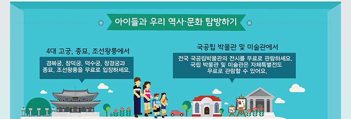 아이들과 우리 역사 문화 탐방하기 (4대 고궁, 종묘, 조선왕릉에서 경복궁 창덕궁 덕수궁 창경궁과 종묘 조선왕릉을 무료로 입장하세요 / 국공립 박물관 및 미술관에서 전국 국공립박물관의 전시를 무료로 관람하세요. 국립 박물관 및 미술관은 자체특별전도 무료로 관람할 수 있어요.)